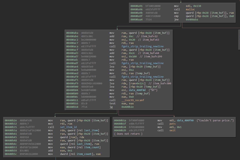add_item() code