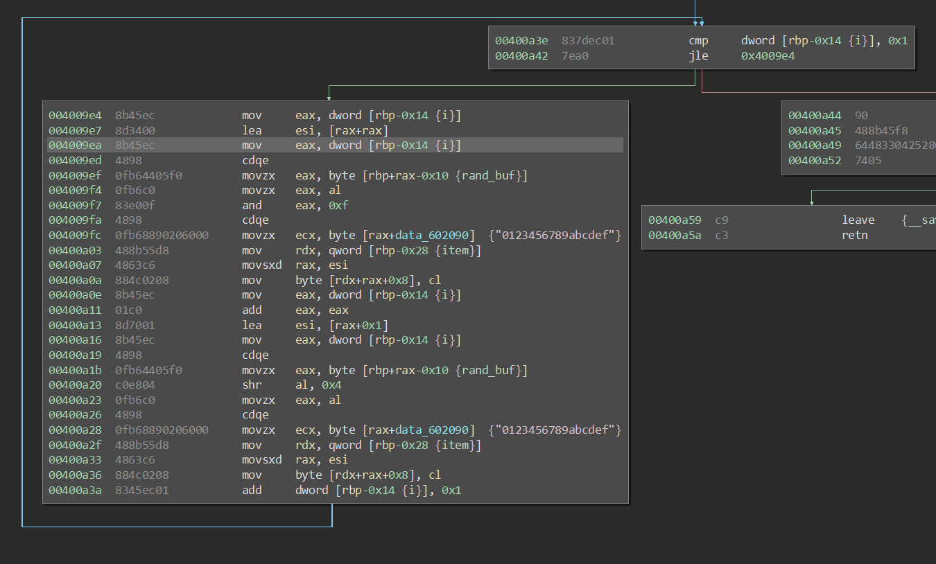 set_item_id() code